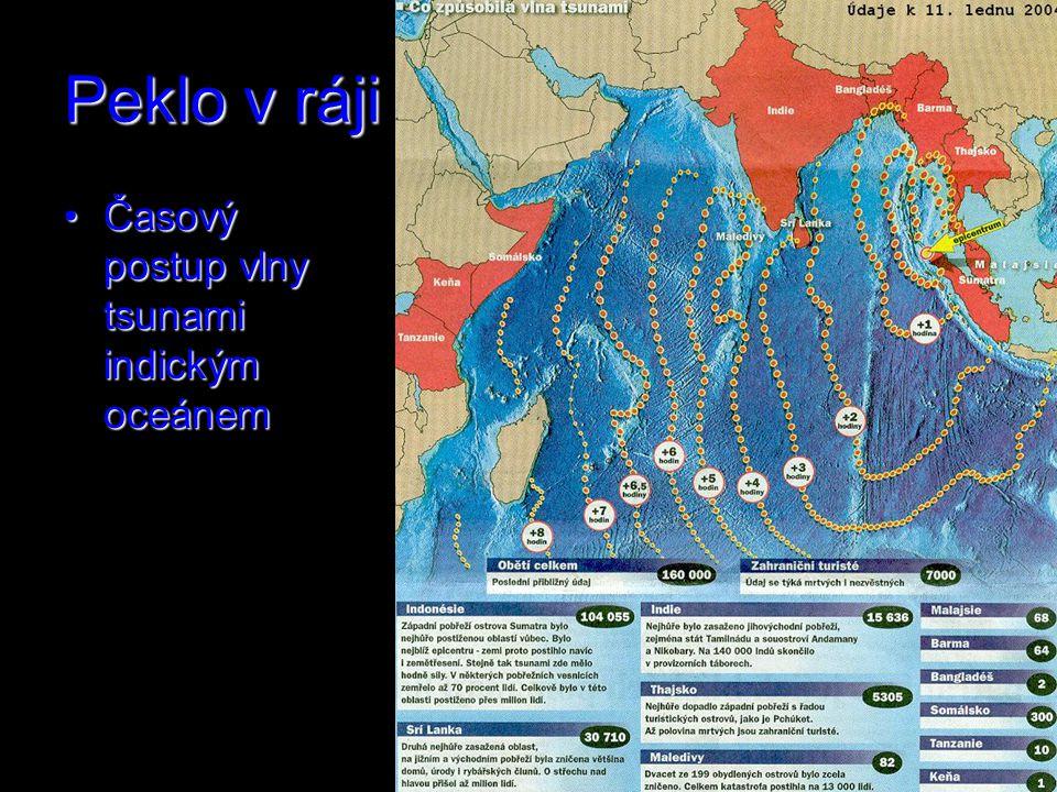 Peklo v ráji Časový postup vlny tsunami indickým oceánemČasový postup vlny tsunami indickým oceánem