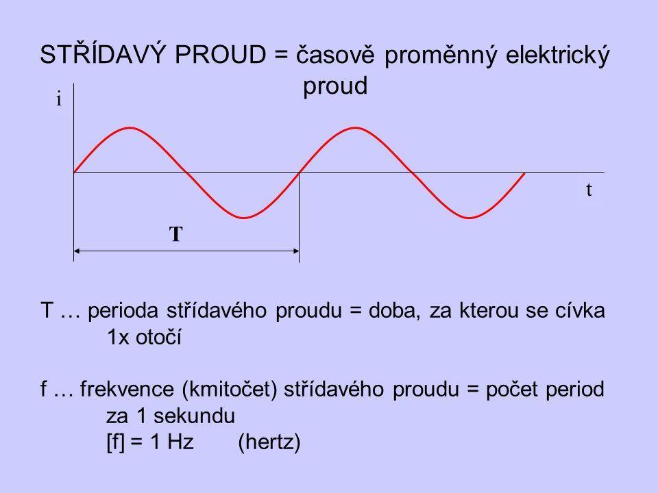 Vztah mezi periodou a frekvencí střídavého proudu: f = 1 T T = 1 f Střídavý proud v síti má kmitočet 50 Hz.