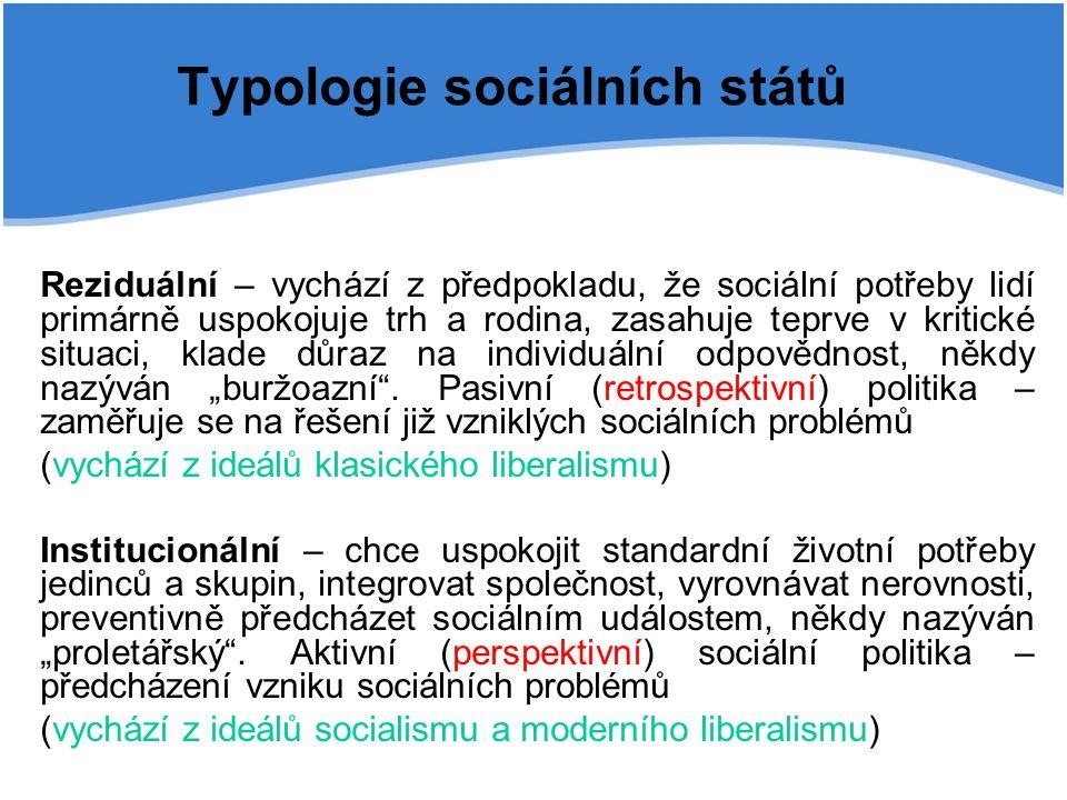 Typologie sociálních států Reziduální – vychází z předpokladu, že sociální potřeby lidí primárně uspokojuje trh a rodina, zasahuje teprve v kritické s