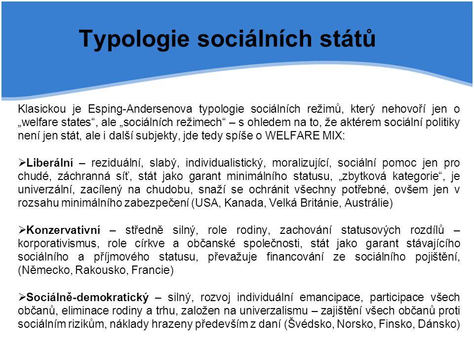 """Typologie sociálních států Klasickou je Esping-Andersenova typologie sociálních režimů, který nehovoří jen o """"welfare states"""", ale """"sociálních režimec"""