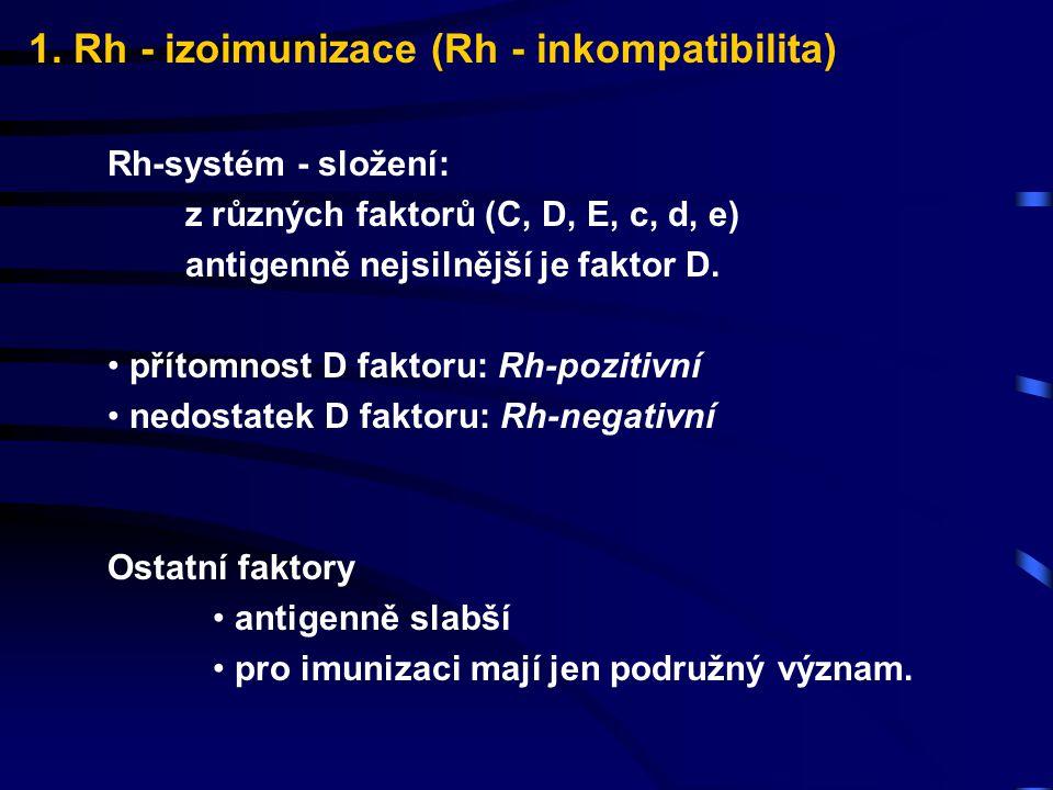 1.Rh - izoimunizace (Rh - inkompatibilita) Klinické projevy 3.