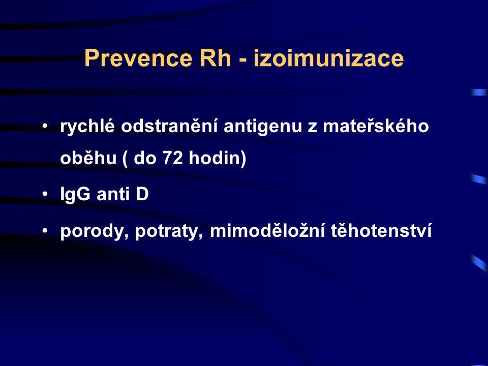 Prevence Rh - izoimunizace rychlé odstranění antigenu z mateřského oběhu ( do 72 hodin) IgG anti D porody, potraty, mimoděložní těhotenství