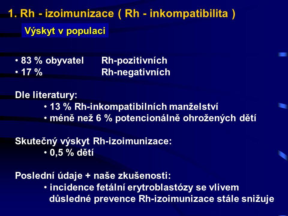 1. Rh - izoimunizace ( Rh - inkompatibilita ) Výskyt v populaci 83 % obyvatel Rh-pozitivních 17 % Rh-negativních Dle literatury: 13 % Rh-inkompatibiln