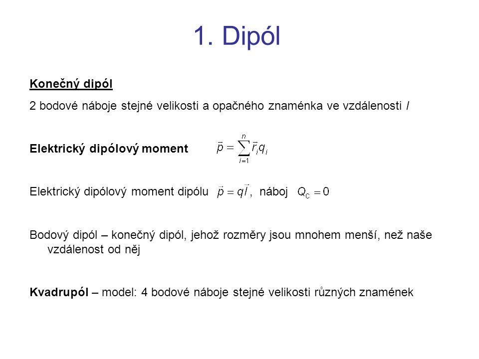 1. Dipól Konečný dipól 2 bodové náboje stejné velikosti a opačného znaménka ve vzdálenosti l Elektrický dipólový moment Elektrický dipólový moment dip