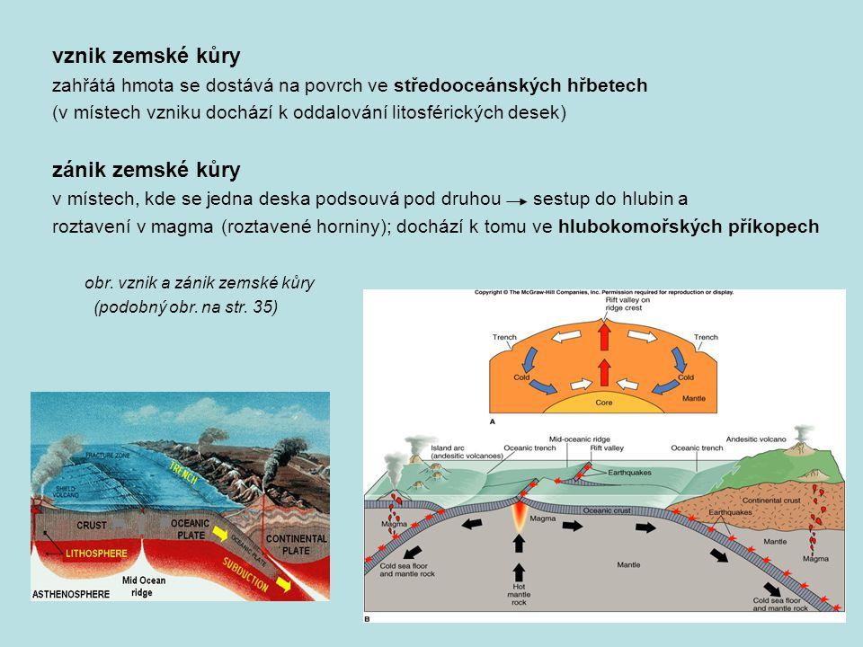 vznik zemské kůry zahřátá hmota se dostává na povrch ve středooceánských hřbetech (v místech vzniku dochází k oddalování litosférických desek) zánik z