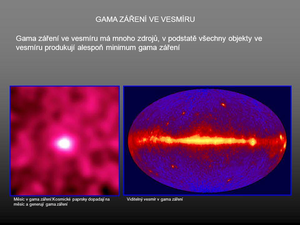 GAMA ZÁŘENÍ VE VESMÍRU Gama záření ve vesmíru má mnoho zdrojů, v podstatě všechny objekty ve vesmíru produkují alespoň minimum gama záření Měsíc v gam