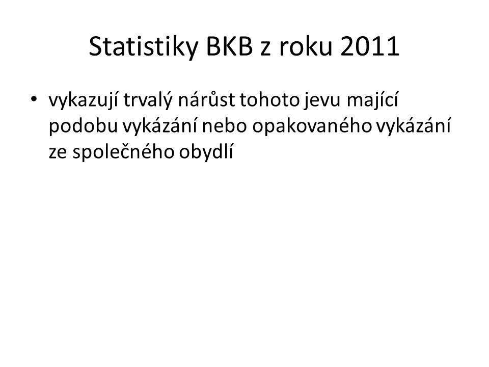 Statistiky BKB z roku 2011 vykazují trvalý nárůst tohoto jevu mající podobu vykázání nebo opakovaného vykázání ze společného obydlí