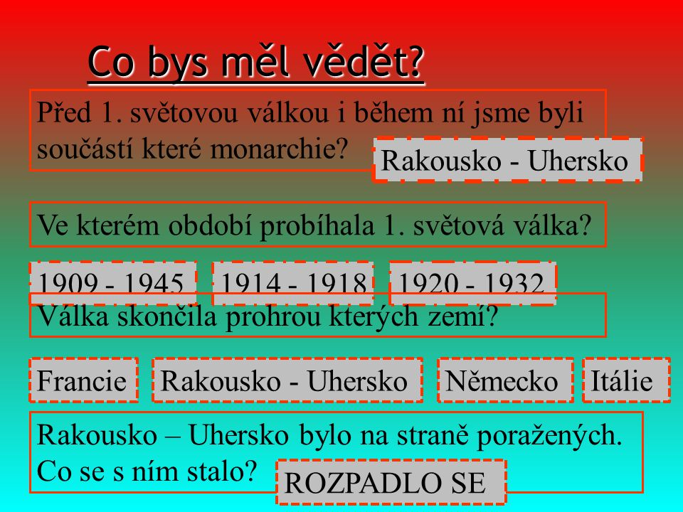 Co bys měl vědět? Před 1. světovou válkou i během ní jsme byli součástí které monarchie? Rakousko - Uhersko Ve kterém období probíhala 1. světová válk