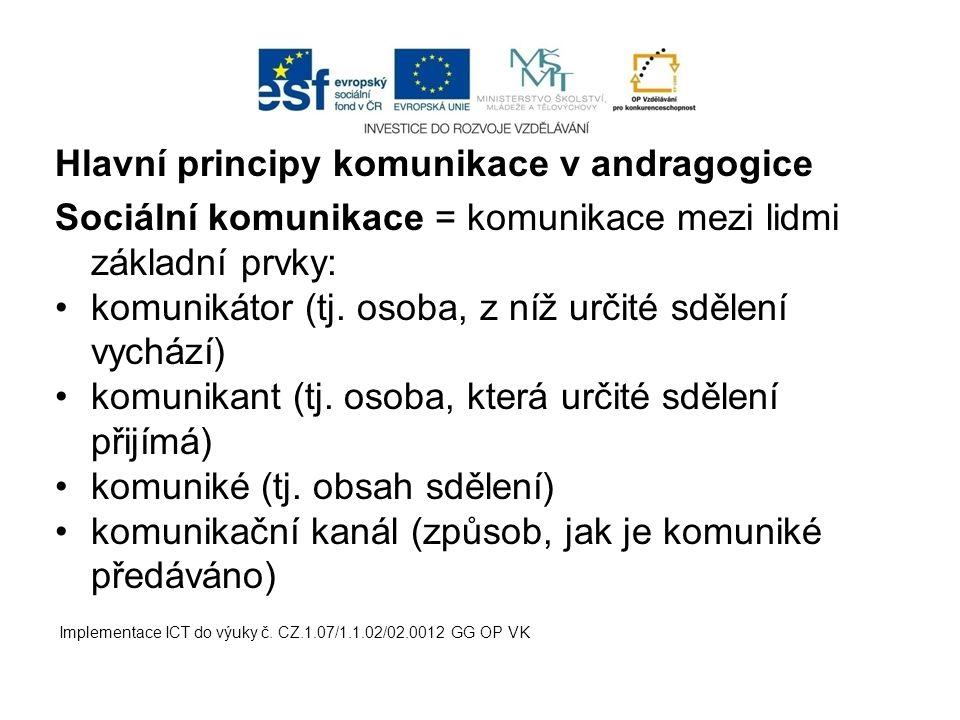 Hlavní principy komunikace v andragogice Sociální komunikace = komunikace mezi lidmi základní prvky: komunikátor (tj. osoba, z níž určité sdělení vych
