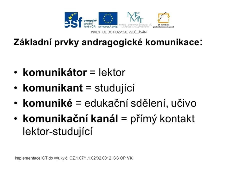 Základní prvky andragogické komunikace : komunikátor = lektor komunikant = studující komuniké = edukační sdělení, učivo komunikační kanál = přímý kont