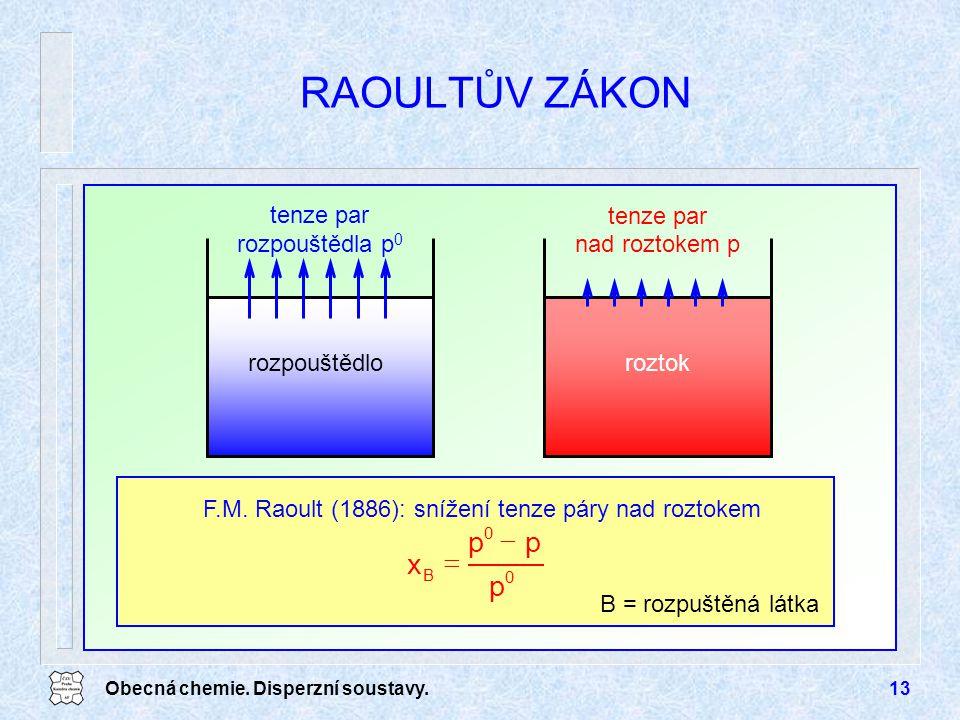 Obecná chemie. Disperzní soustavy.13 RAOULTŮV ZÁKON rozpouštědlo tenze par rozpouštědla p 0 roztok tenze par nad roztokem p F.M. Raoult (1886): snížen