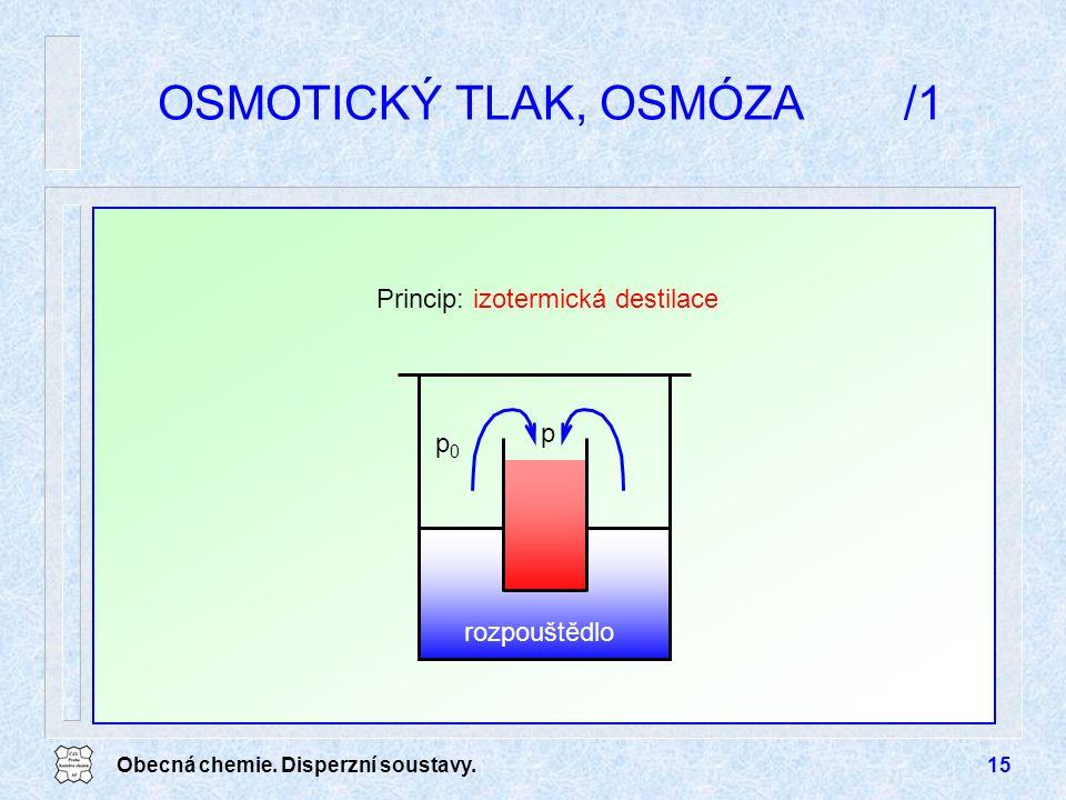 Obecná chemie. Disperzní soustavy.15 OSMOTICKÝ TLAK, OSMÓZA/1 Princip: izotermická destilace rozpouštědlo p0p0 p
