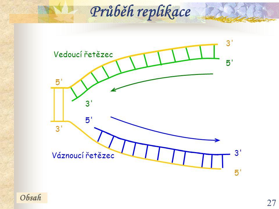 28 [1] ALBERTS, B.a kol. Základy buněčné biologie.