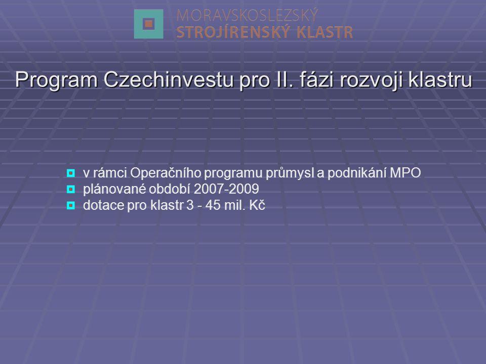 Program Czechinvestu pro II.