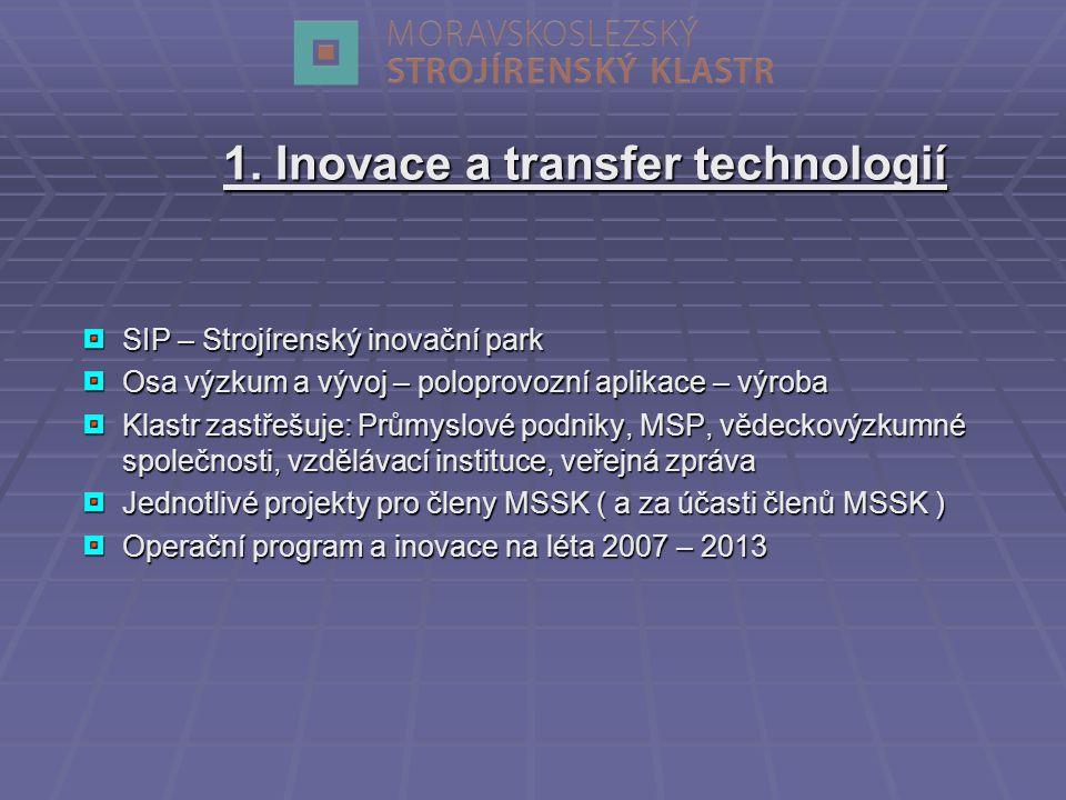 SIP – Strojírenský inovační park Osa výzkum a vývoj – poloprovozní aplikace – výroba Klastr zastřešuje: Průmyslové podniky, MSP, vědeckovýzkumné společnosti, vzdělávací instituce, veřejná zpráva Jednotlivé projekty pro členy MSSK ( a za účasti členů MSSK ) Operační program a inovace na léta 2007 – 2013 1.