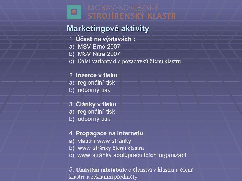 Marketingové aktivity 1.