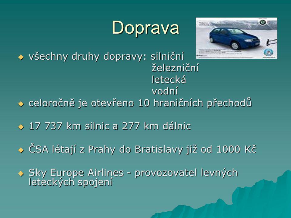 Doprava  všechny druhy dopravy: silniční železniční železniční letecká letecká vodní vodní  celoročně je otevřeno 10 hraničních přechodů  17 737 km silnic a 277 km dálnic  ČSA létají z Prahy do Bratislavy již od 1000 Kč  Sky Europe Airlines - provozovatel levných leteckých spojení