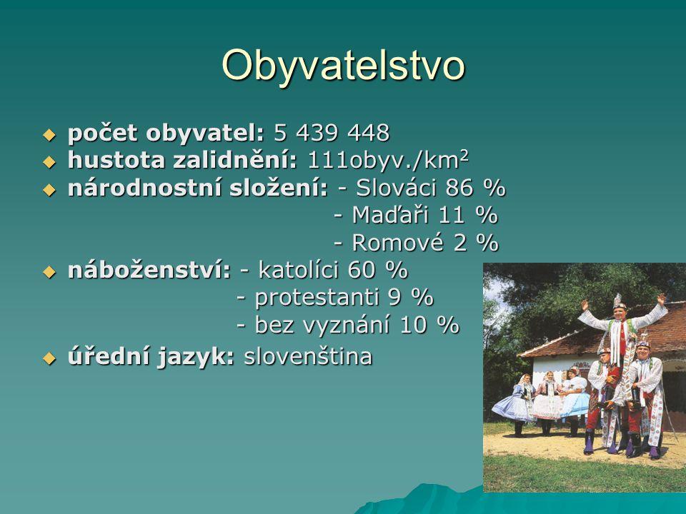 Obyvatelstvo  počet obyvatel: 5 439 448  hustota zalidnění: 111obyv./km 2  hustota zalidnění: 111obyv./km 2  národnostní složení: - Slováci 86 % - Maďaři 11 % - Maďaři 11 % - Romové 2 % - Romové 2 %  náboženství: - katolíci 60 % - protestanti 9 % - protestanti 9 % - bez vyznání 10 % - bez vyznání 10 %  úřední jazyk: slovenština