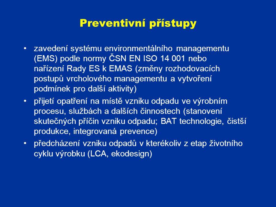 Preventivní přístupy zavedení systému environmentálního managementu (EMS) podle normy ČSN EN ISO 14 001 nebo nařízení Rady ES k EMAS (změny rozhodovac