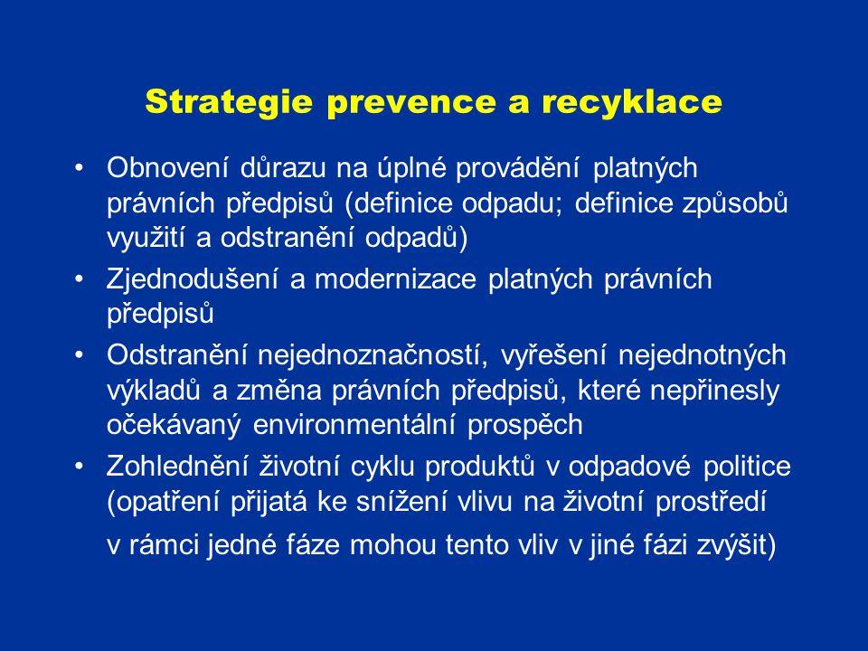 Strategie prevence a recyklace Obnovení důrazu na úplné provádění platných právních předpisů (definice odpadu; definice způsobů využití a odstranění o