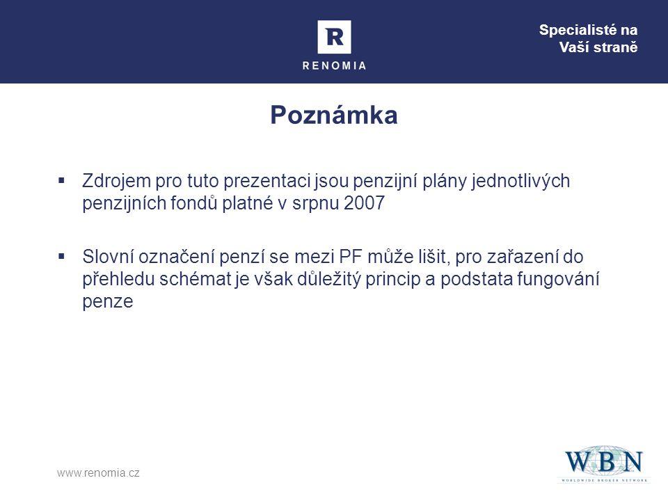 Specialisté na Vaší straně www.renomia.cz Poznámka  Zdrojem pro tuto prezentaci jsou penzijní plány jednotlivých penzijních fondů platné v srpnu 2007  Slovní označení penzí se mezi PF může lišit, pro zařazení do přehledu schémat je však důležitý princip a podstata fungování penze