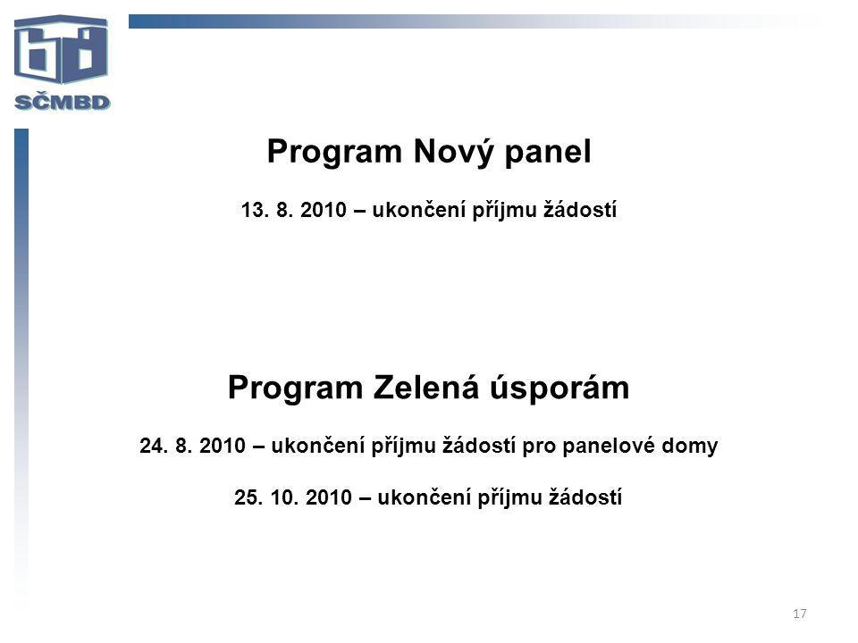17 Program Nový panel 13. 8. 2010 – ukončení příjmu žádostí Program Zelená úsporám 24. 8. 2010 – ukončení příjmu žádostí pro panelové domy 25. 10. 201