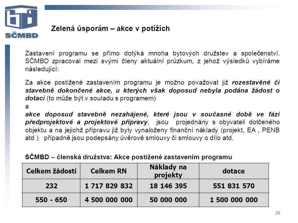 26 Celkem žádostíCelkem RN Náklady na projekty dotace 2321 717 829 83218 146 395551 831 570 550 - 6504 500 000 00050 000 0001 500 000 000 Zastavení programu se přímo dotýká mnoha bytových družstev a společenství.