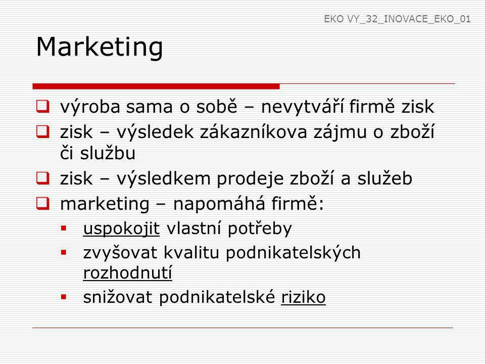 Marketing  výroba sama o sobě – nevytváří firmě zisk  zisk – výsledek zákazníkova zájmu o zboží či službu  zisk – výsledkem prodeje zboží a služeb  marketing – napomáhá firmě:  uspokojit vlastní potřeby  zvyšovat kvalitu podnikatelských rozhodnutí  snižovat podnikatelské riziko EKO VY_32_INOVACE_EKO_01