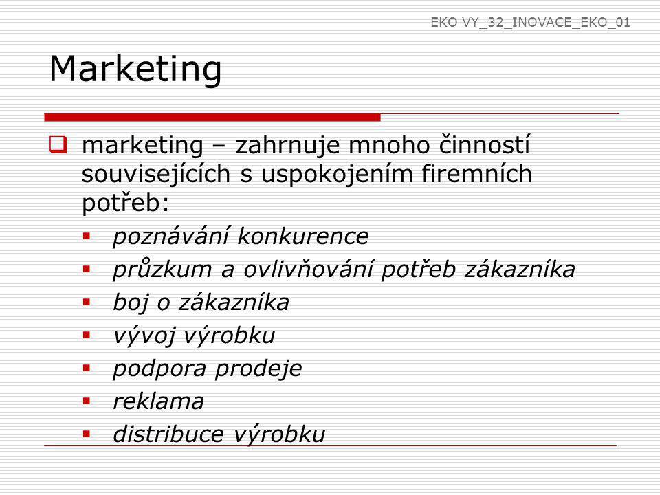Marketing  marketing – zahrnuje mnoho činností souvisejících s uspokojením firemních potřeb:  poznávání konkurence  průzkum a ovlivňování potřeb zákazníka  boj o zákazníka  vývoj výrobku  podpora prodeje  reklama  distribuce výrobku EKO VY_32_INOVACE_EKO_01