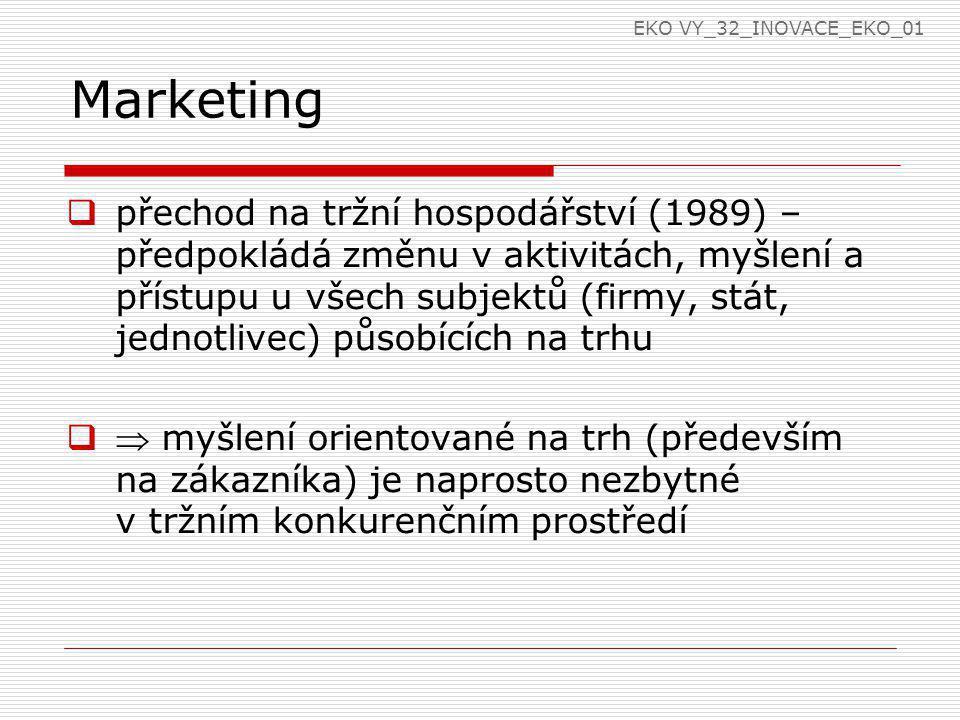 Marketing  přechod na tržní hospodářství (1989) – předpokládá změnu v aktivitách, myšlení a přístupu u všech subjektů (firmy, stát, jednotlivec) působících na trhu   myšlení orientované na trh (především na zákazníka) je naprosto nezbytné v tržním konkurenčním prostředí EKO VY_32_INOVACE_EKO_01