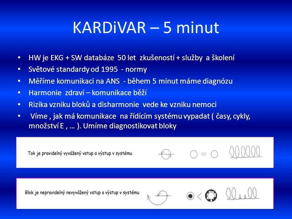 KARDiVAR – 5 minut HW je EKG + SW databáze 50 let zkušeností + služby a školení Světové standardy od 1995 - normy Měříme komunikaci na ANS - během 5 m