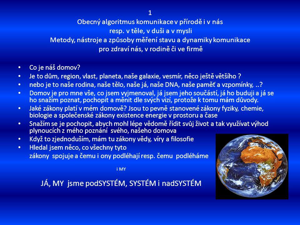 1 Obecný algoritmus komunikace v přírodě i v nás resp. v těle, v duši a v mysli Metody, nástroje a způsoby měření stavu a dynamiky komunikace pro zdra