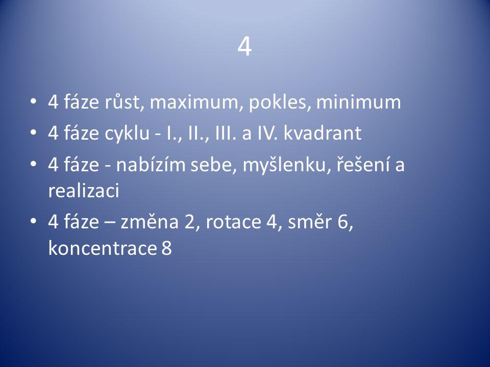 4 4 fáze růst, maximum, pokles, minimum 4 fáze cyklu - I., II., III. a IV. kvadrant 4 fáze - nabízím sebe, myšlenku, řešení a realizaci 4 fáze – změna