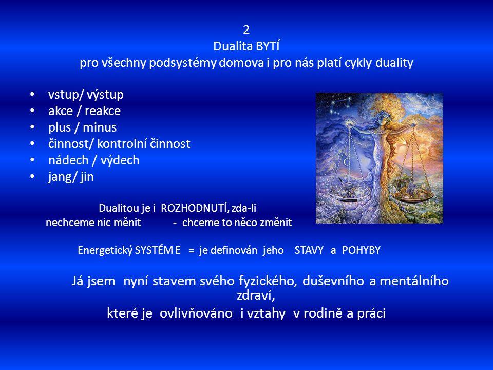 2 Dualita BYTÍ pro všechny podsystémy domova i pro nás platí cykly duality vstup/ výstup akce / reakce plus / minus činnost/ kontrolní činnost nádech