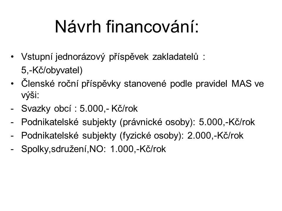 Návrh financování: Vstupní jednorázový příspěvek zakladatelů : 5,-Kč/obyvatel) Členské roční příspěvky stanovené podle pravidel MAS ve výši: -Svazky obcí : 5.000,- Kč/rok -Podnikatelské subjekty (právnické osoby): 5.000,-Kč/rok -Podnikatelské subjekty (fyzické osoby): 2.000,-Kč/rok -Spolky,sdružení,NO: 1.000,-Kč/rok