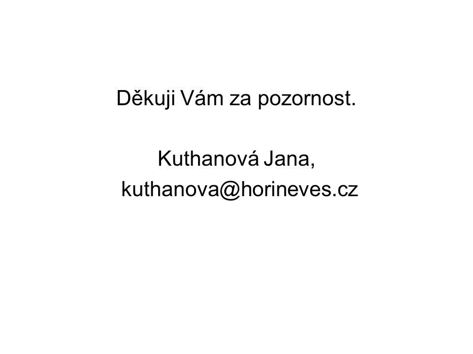 Děkuji Vám za pozornost. Kuthanová Jana, kuthanova@horineves.cz