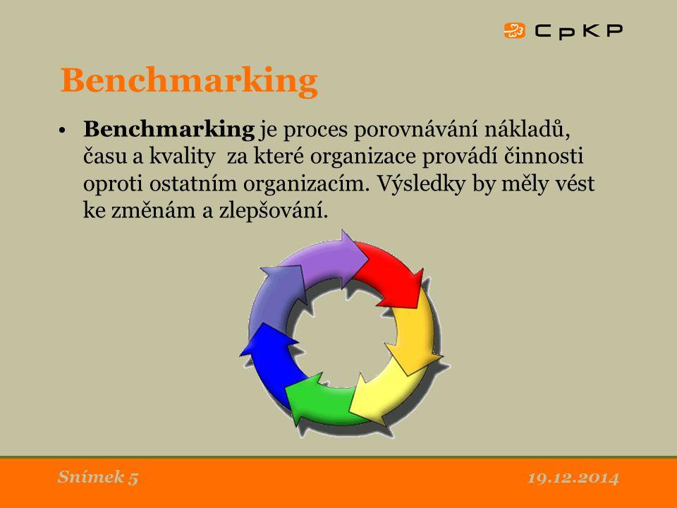 Benchmarking Benchmarking je proces porovnávání nákladů, času a kvality za které organizace provádí činnosti oproti ostatním organizacím. Výsledky by