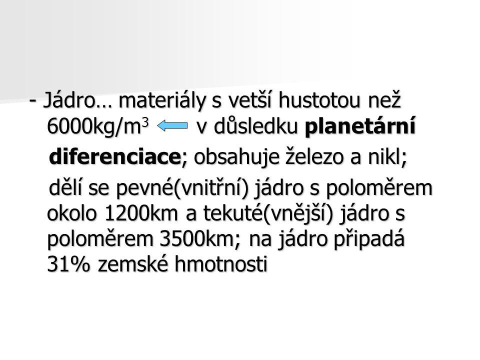 - Jádro… materiály s vetší hustotou než 6000kg/m 3 v důsledku planetární diferenciace; obsahuje železo a nikl; diferenciace; obsahuje železo a nikl; d
