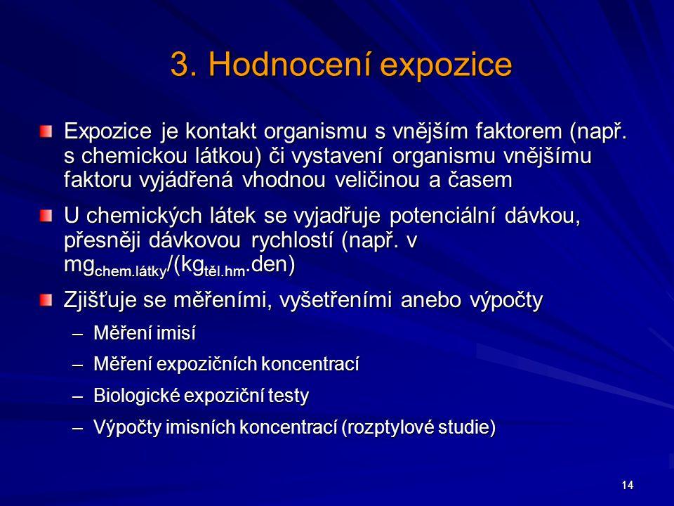 14 3. Hodnocení expozice 3. Hodnocení expozice Expozice je kontakt organismu s vnějším faktorem (např. s chemickou látkou) či vystavení organismu vněj