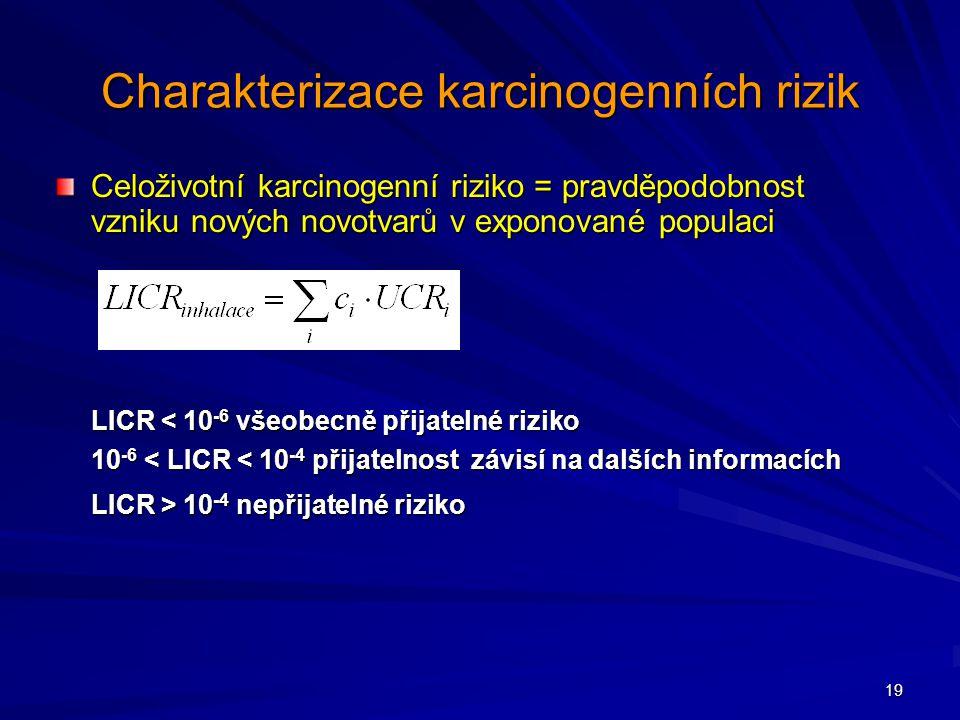 19 Charakterizace karcinogenních rizik Celoživotní karcinogenní riziko = pravděpodobnost vzniku nových novotvarů v exponované populaci LICR < 10 -6 vš