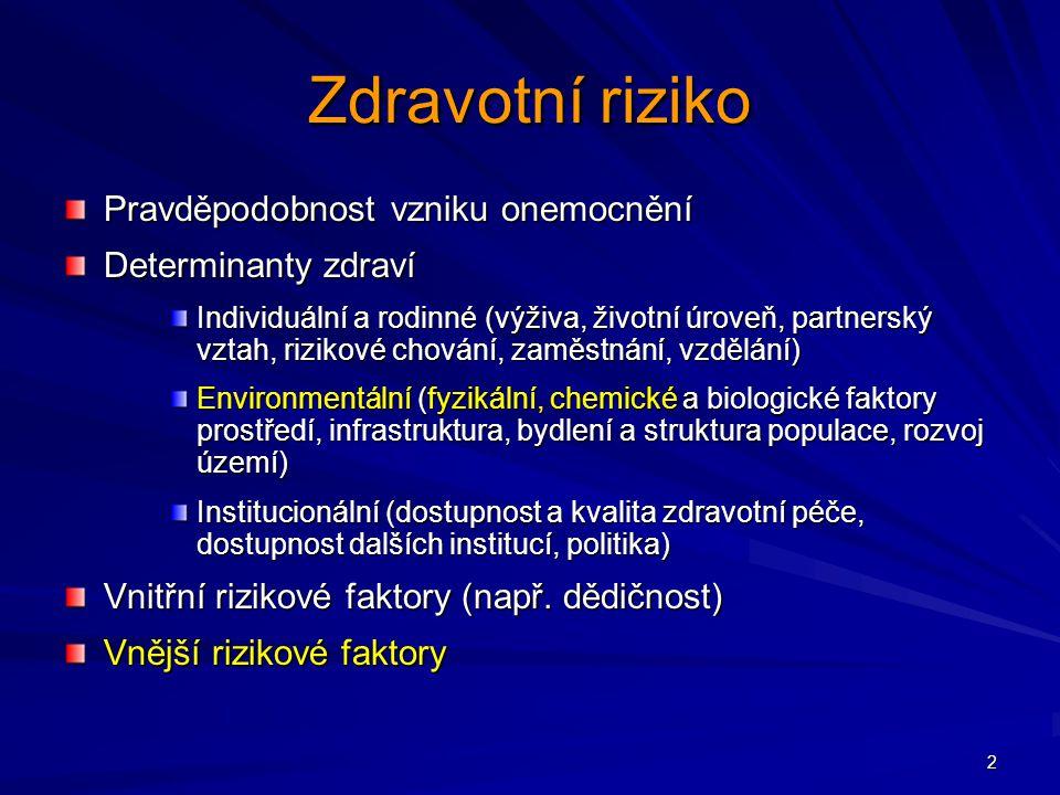 2 Zdravotní riziko Pravděpodobnost vzniku onemocnění Determinanty zdraví Individuální a rodinné (výživa, životní úroveň, partnerský vztah, rizikové chování, zaměstnání, vzdělání) Environmentální (fyzikální, chemické a biologické faktory prostředí, infrastruktura, bydlení a struktura populace, rozvoj území) Institucionální (dostupnost a kvalita zdravotní péče, dostupnost dalších institucí, politika) Vnitřní rizikové faktory (např.
