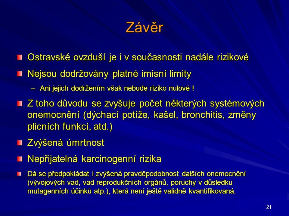 21 Závěr Ostravské ovzduší je i v současnosti nadále rizikové Nejsou dodržovány platné imisní limity –Ani jejich dodržením však nebude riziko nulové .