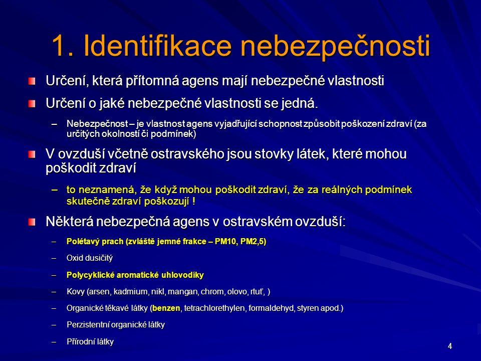 4 1. Identifikace nebezpečnosti Určení, která přítomná agens mají nebezpečné vlastnosti Určení o jaké nebezpečné vlastnosti se jedná. –Nebezpečnost –