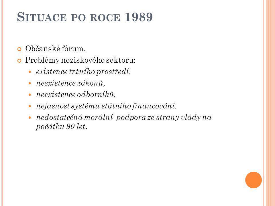 S ITUACE PO ROCE 1989 Občanské fórum. Problémy neziskového sektoru: existence tržního prostředí, neexistence zákonů, neexistence odborníků, nejasnost