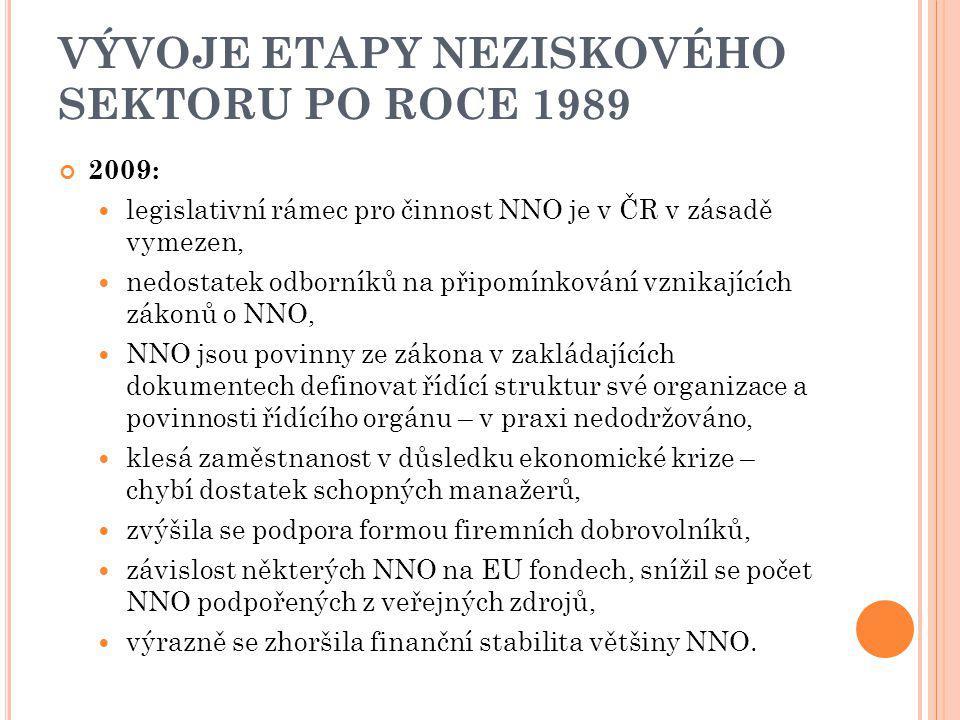 VÝVOJE ETAPY NEZISKOVÉHO SEKTORU PO ROCE 1989 2009: legislativní rámec pro činnost NNO je v ČR v zásadě vymezen, nedostatek odborníků na připomínkován