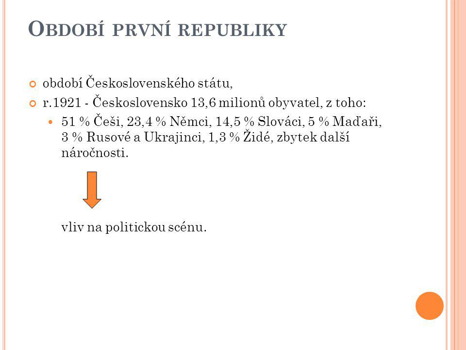 O BDOBÍ PRVNÍ REPUBLIKY období Československého státu, r.1921 - Československo 13,6 milionů obyvatel, z toho: 51 % Češi, 23,4 % Němci, 14,5 % Slováci,
