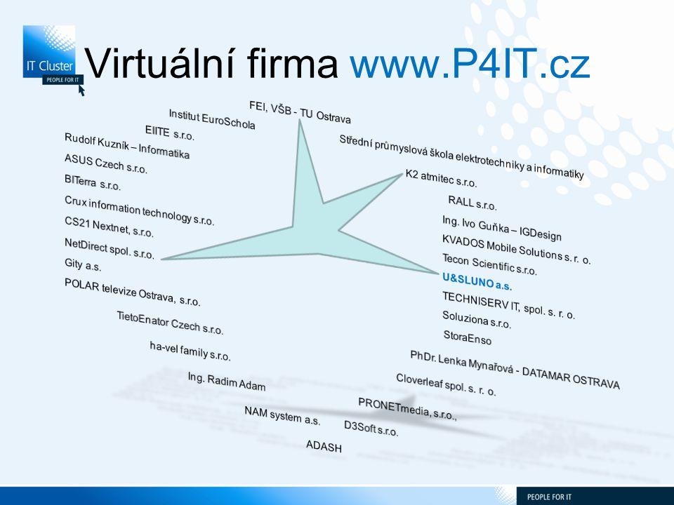 Virtuální firma www.P4IT.cz