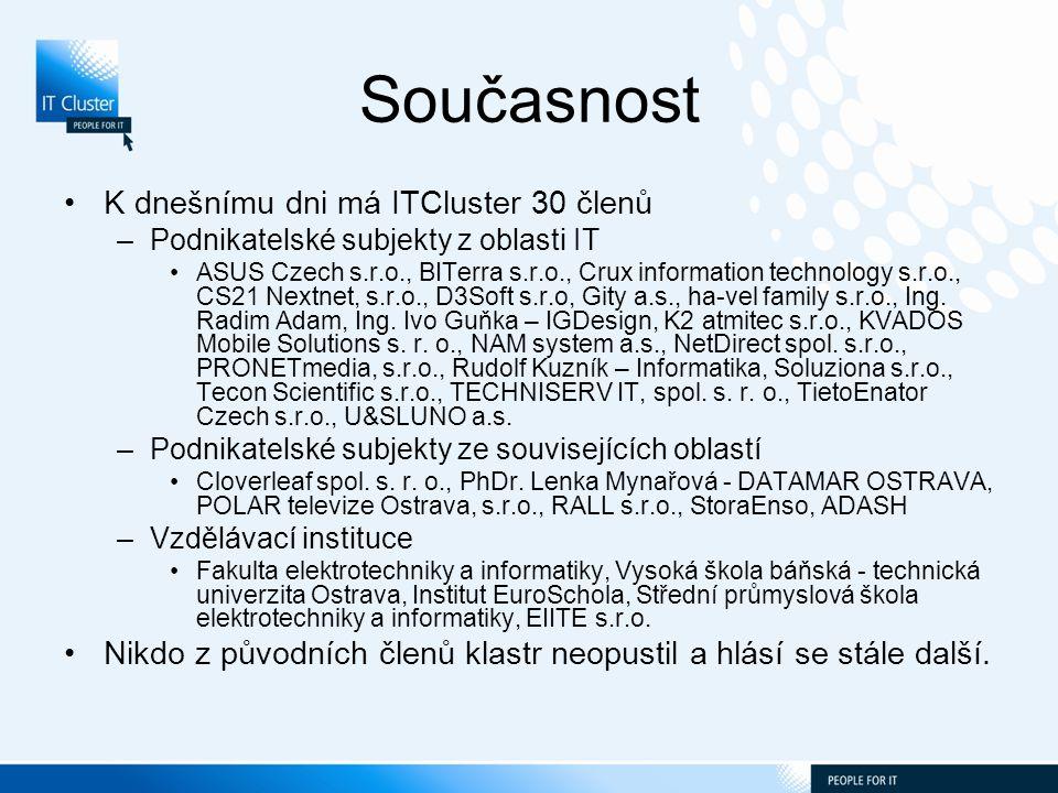 Současnost K dnešnímu dni má ITCluster 30 členů –Podnikatelské subjekty z oblasti IT ASUS Czech s.r.o., BITerra s.r.o., Crux information technology s.r.o., CS21 Nextnet, s.r.o., D3Soft s.r.o, Gity a.s., ha-vel family s.r.o., Ing.