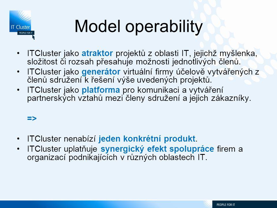 Model operability ITCluster jako atraktor projektů z oblasti IT, jejichž myšlenka, složitost či rozsah přesahuje možnosti jednotlivých členů.