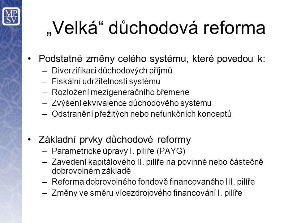 """""""Velká důchodová reforma Podstatné změny celého systému, které povedou k: –Diverzifikaci důchodových příjmů –Fiskální udržitelnosti systému –Rozložení mezigeneračního břemene –Zvýšení ekvivalence důchodového systému –Odstranění přežitých nebo nefunkčních konceptů Základní prvky důchodové reformy –Parametrické úpravy I."""
